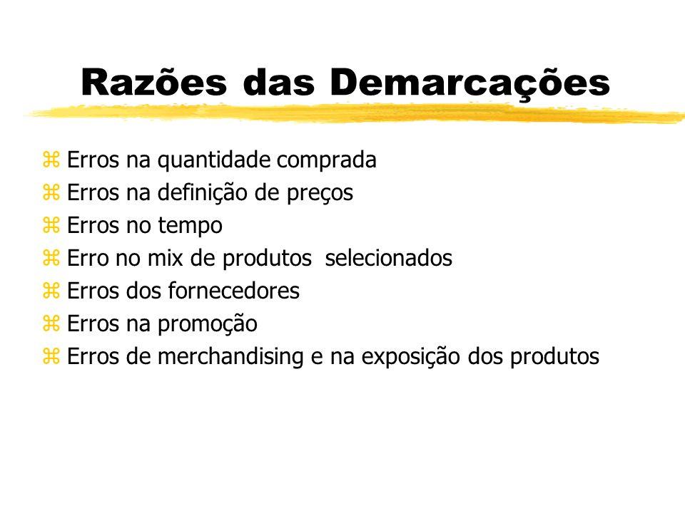 Razões das Demarcações zErros na quantidade comprada zErros na definição de preços zErros no tempo zErro no mix de produtos selecionados zErros dos fo