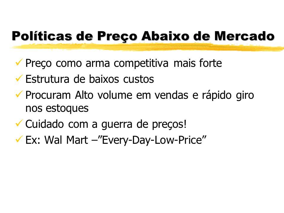 Políticas de Preço Abaixo de Mercado Preço como arma competitiva mais forte Estrutura de baixos custos Procuram Alto volume em vendas e rápido giro no