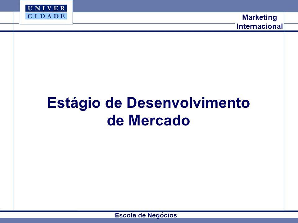Mkt Internacional Marketing Internacional Estágio de Desenvolvimento de Mercado Escola de Negócios