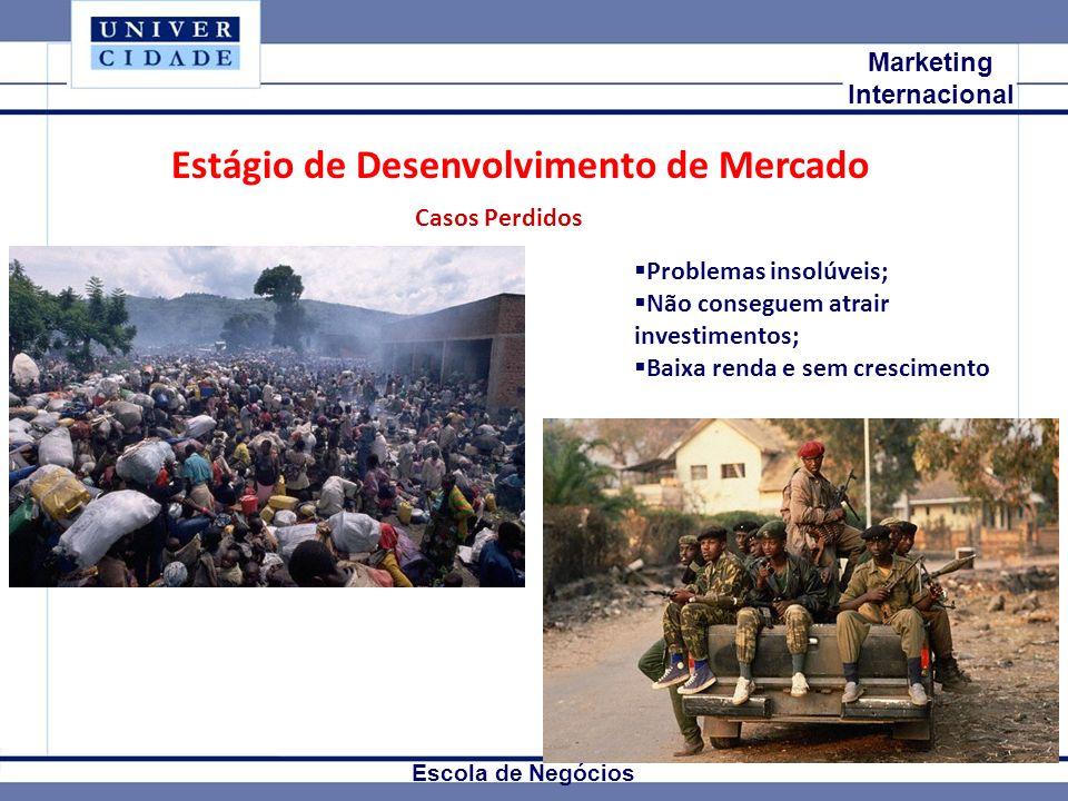 Mkt Internacional Marketing Internacional Escola de Negócios Estágio de Desenvolvimento de Mercado Casos Perdidos Problemas insolúveis; Não conseguem