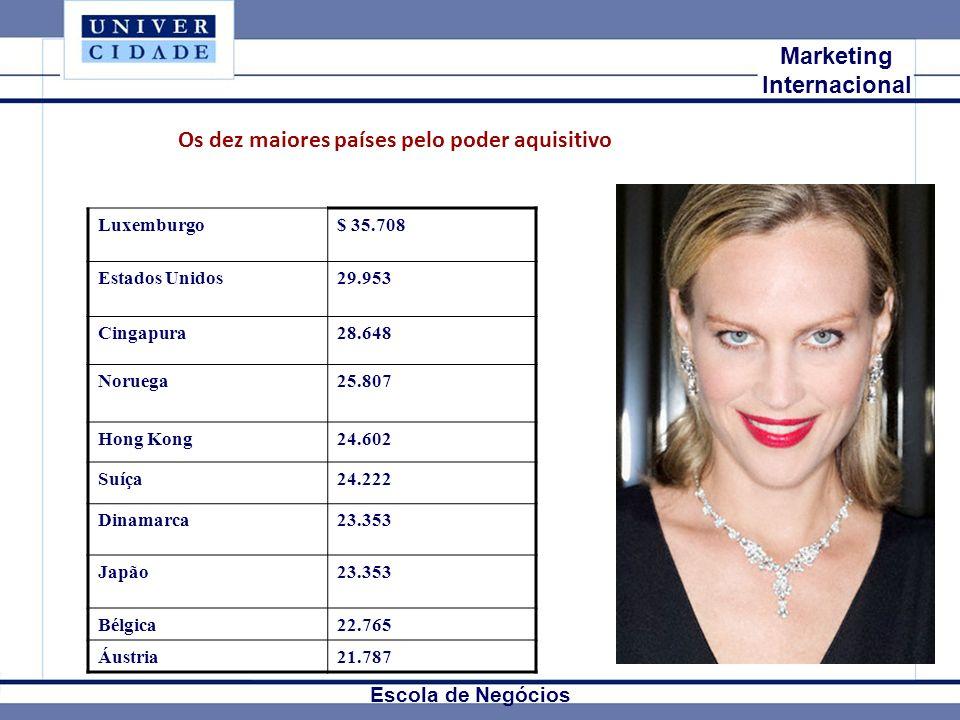 Mkt Internacional Marketing Internacional Escola de Negócios Luxemburgo$ 35.708 Estados Unidos29.953 Cingapura28.648 Noruega25.807 Hong Kong24.602 Suí