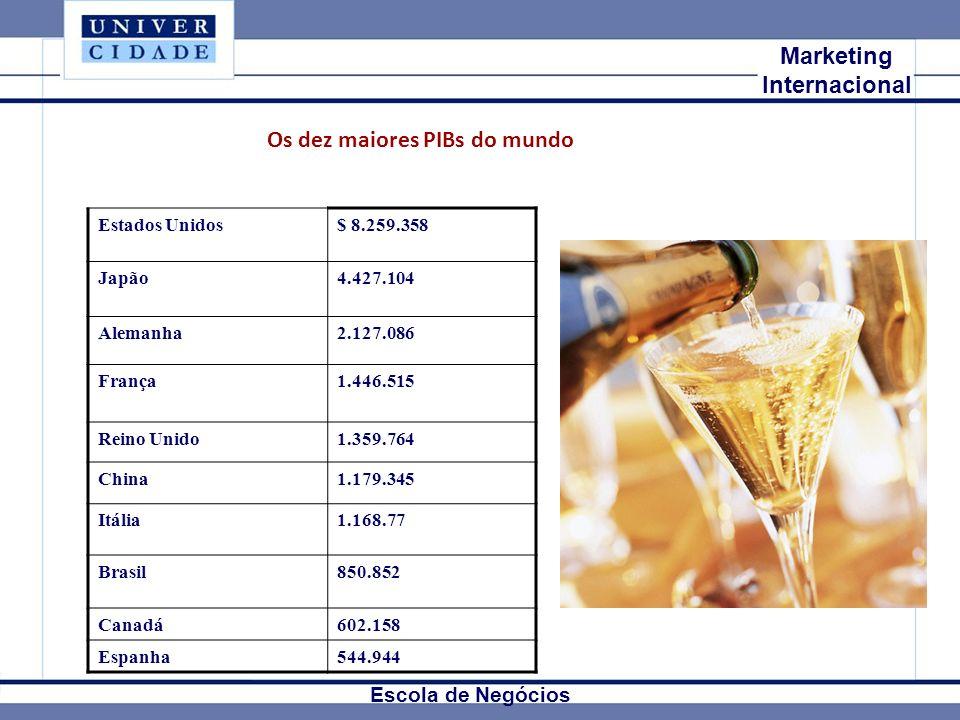 Mkt Internacional Marketing Internacional Escola de Negócios Estados Unidos$ 8.259.358 Japão4.427.104 Alemanha2.127.086 França1.446.515 Reino Unido1.3