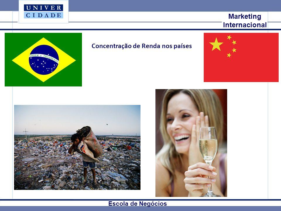 Mkt Internacional Marketing Internacional Escola de Negócios Concentração de Renda nos países