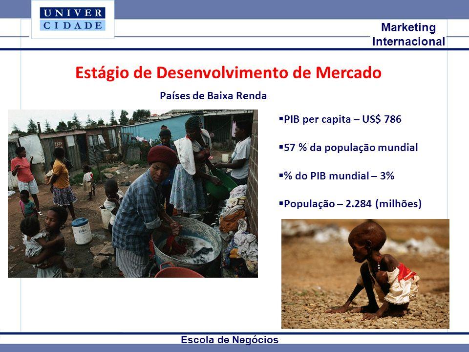 Mkt Internacional Marketing Internacional Escola de Negócios Estágio de Desenvolvimento de Mercado Países de Baixa Renda PIB per capita – US$ 786 57 %