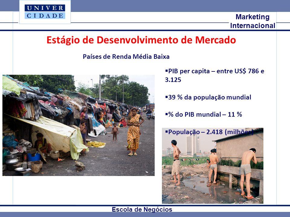 Mkt Internacional Marketing Internacional Escola de Negócios Estágio de Desenvolvimento de Mercado Países de Renda Média Baixa PIB per capita – entre