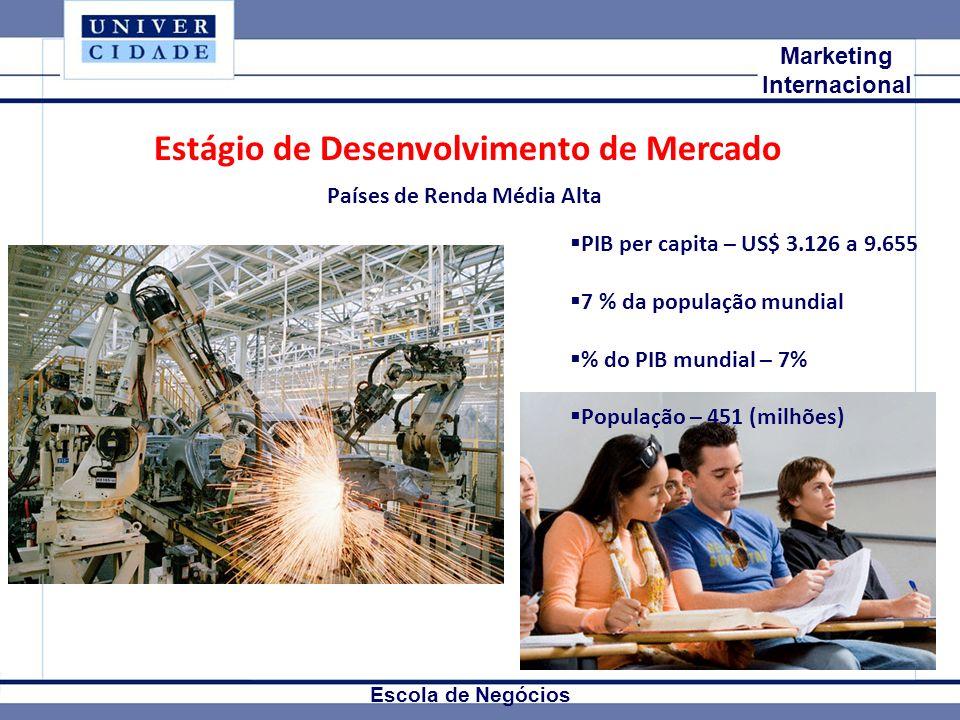 Mkt Internacional Marketing Internacional Escola de Negócios Estágio de Desenvolvimento de Mercado Países de Renda Média Alta PIB per capita – US$ 3.1