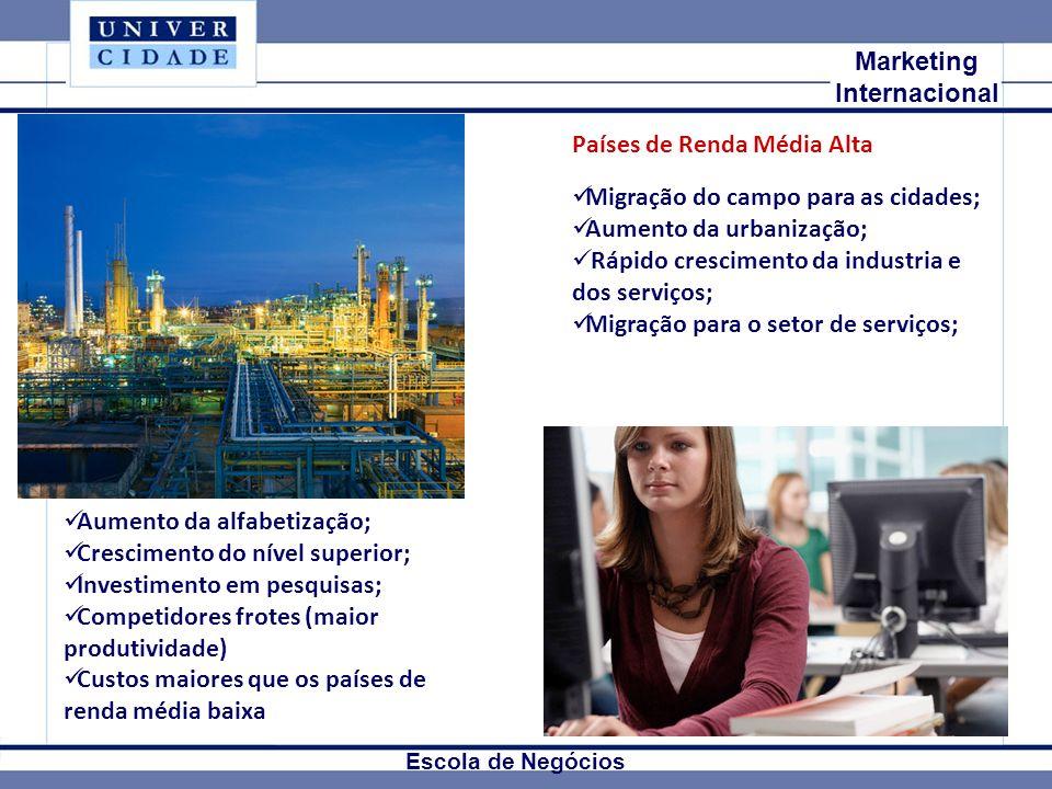 Mkt Internacional Marketing Internacional Escola de Negócios Países de Renda Média Alta Migração do campo para as cidades; Aumento da urbanização; Ráp