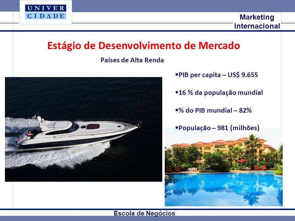 Mkt Internacional Marketing Internacional Escola de Negócios Estágio de Desenvolvimento de Mercado Países de Alta Renda PIB per capita – US$ 9.655 16