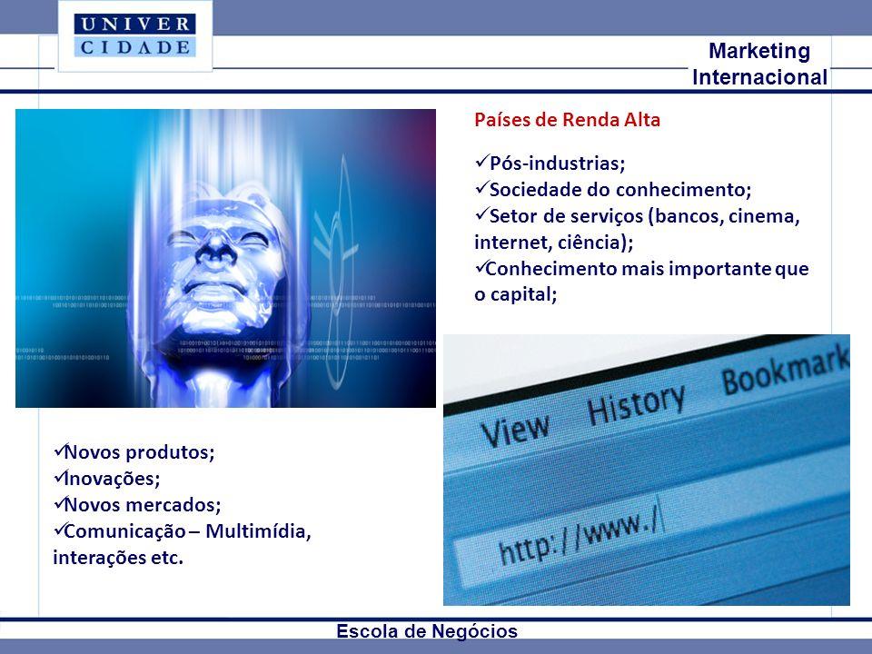 Mkt Internacional Marketing Internacional Escola de Negócios Países de Renda Alta Pós-industrias; Sociedade do conhecimento; Setor de serviços (bancos