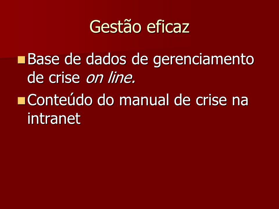 Gestão eficaz Base de dados de gerenciamento de crise on line. Base de dados de gerenciamento de crise on line. Conteúdo do manual de crise na intrane
