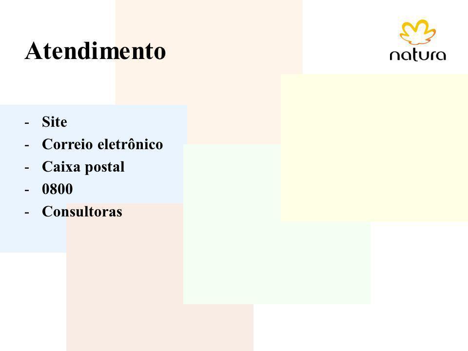 Atendimento -Site -Correio eletrônico -Caixa postal -0800 -Consultoras