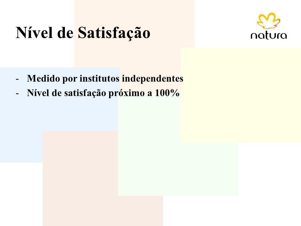 Nível de Satisfação -Medido por institutos independentes -Nível de satisfação próximo a 100%