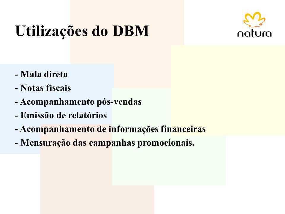 Utilizações do DBM - Mala direta - Notas fiscais - Acompanhamento pós-vendas - Emissão de relatórios - Acompanhamento de informações financeiras - Men