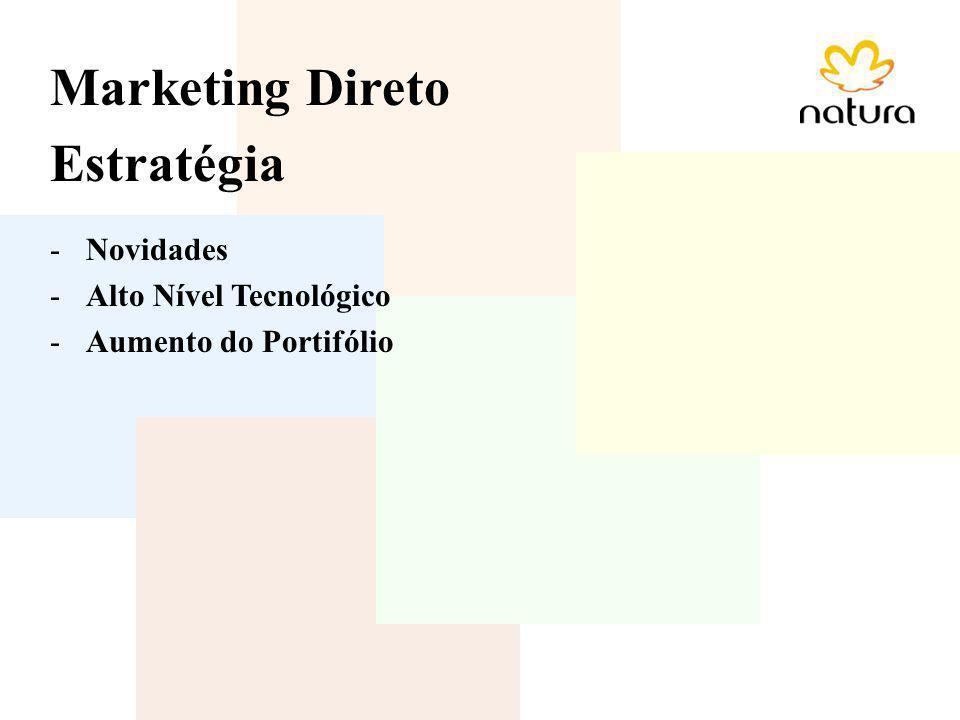 Marketing Direto Estratégia -Novidades -Alto Nível Tecnológico -Aumento do Portifólio