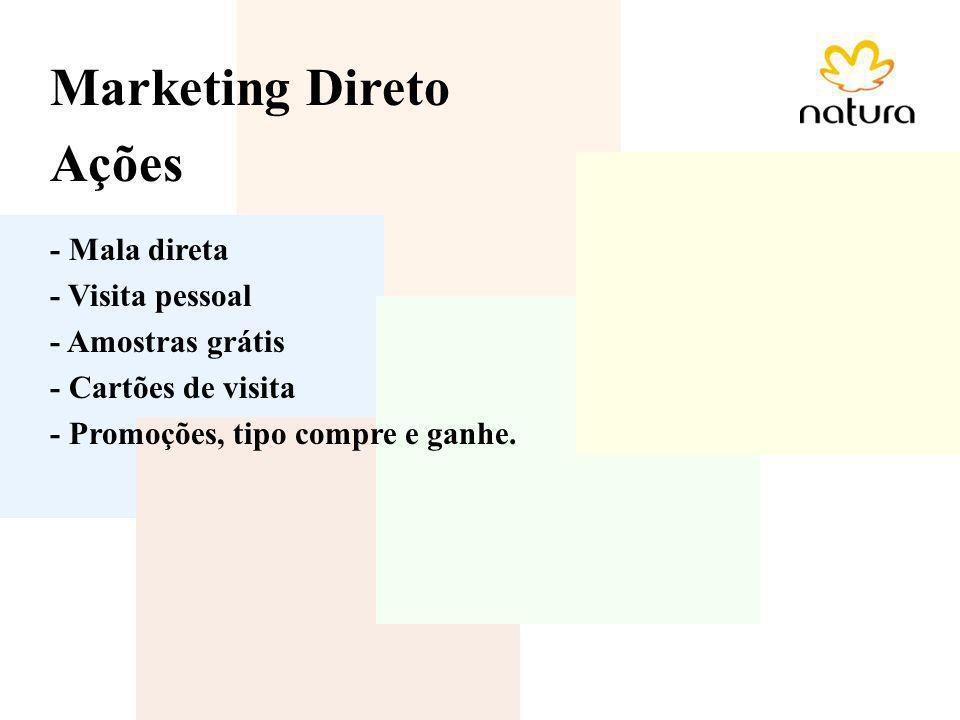 Marketing Direto Ações - Mala direta - Visita pessoal - Amostras grátis - Cartões de visita - Promoções, tipo compre e ganhe.