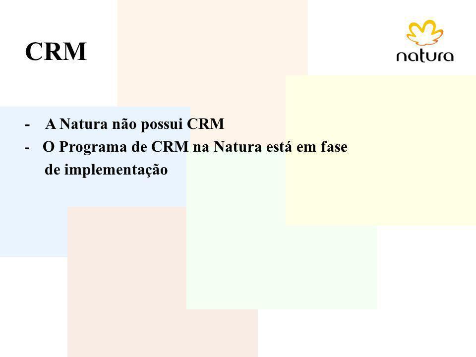 CRM - A Natura não possui CRM -O Programa de CRM na Natura está em fase de implementação