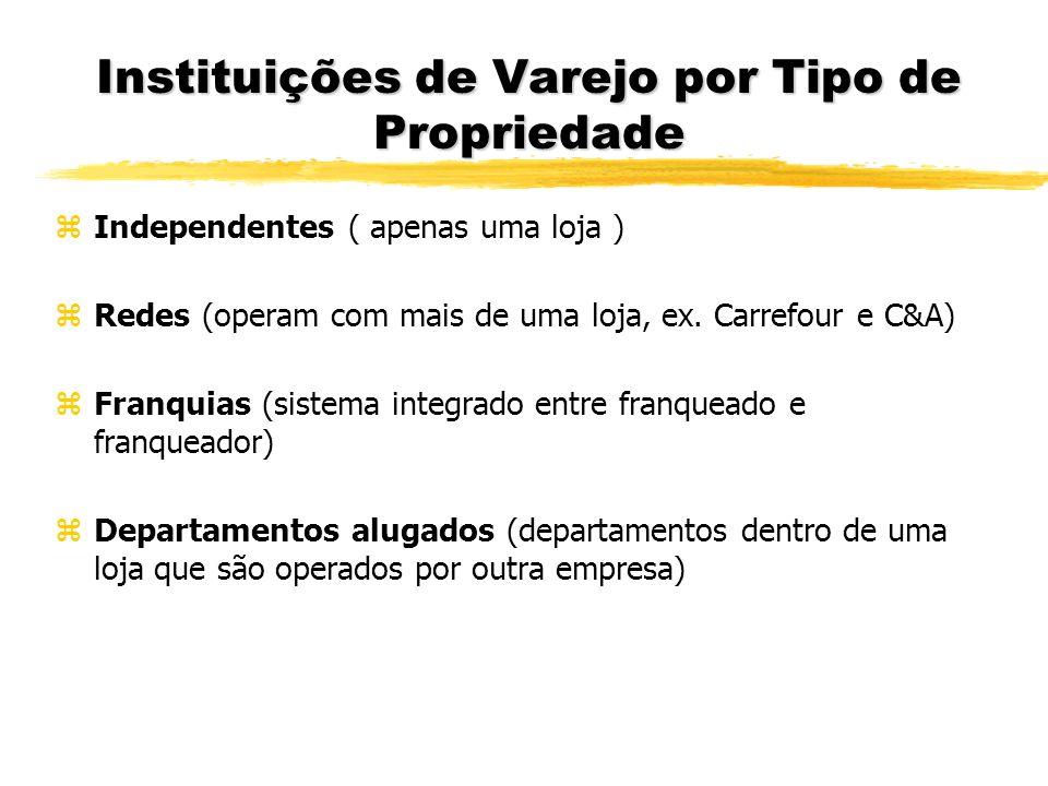 Instituições de Varejo por Tipo de Propriedade zIndependentes ( apenas uma loja ) zRedes (operam com mais de uma loja, ex. Carrefour e C&A) zFranquias