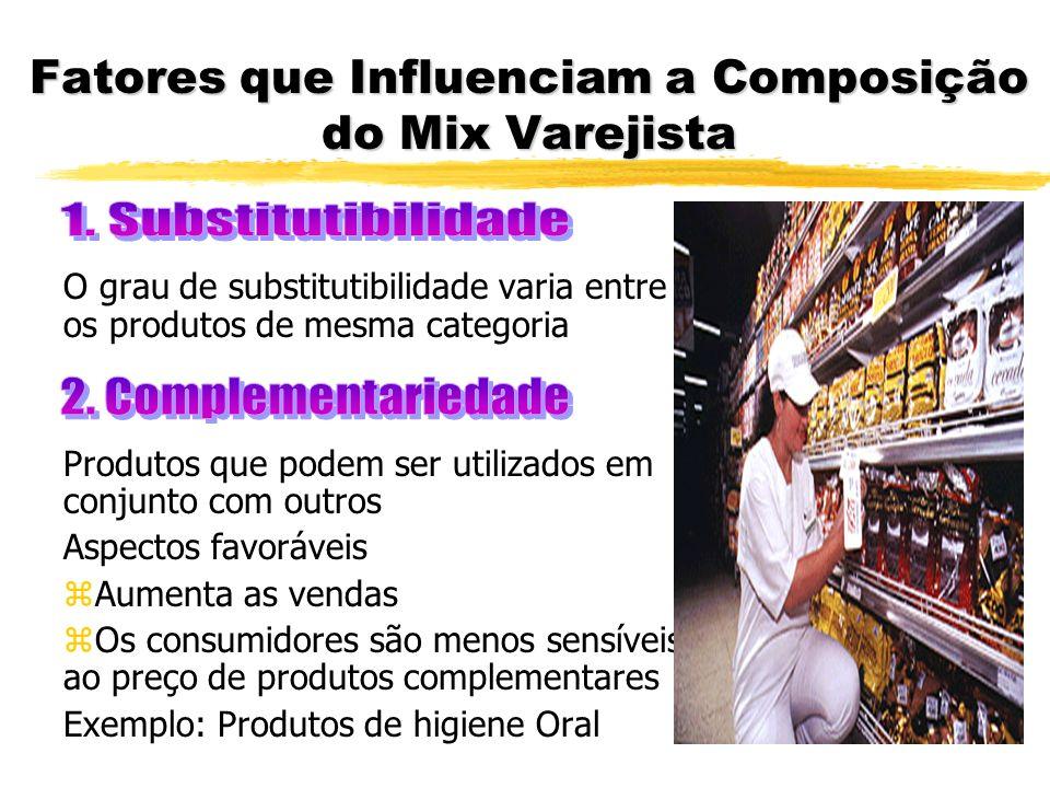 Fatores que Influenciam a Composição do Mix Varejista O grau de substitutibilidade varia entre os produtos de mesma categoria Produtos que podem ser u