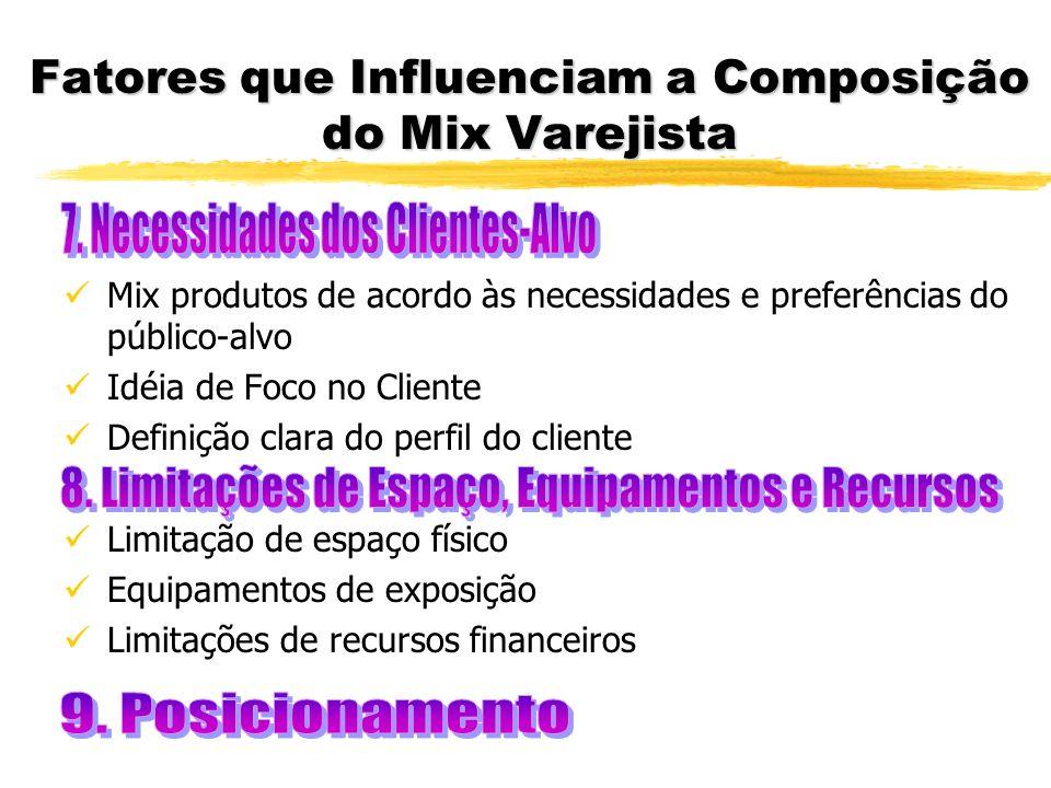 Fatores que Influenciam a Composição do Mix Varejista Mix produtos de acordo às necessidades e preferências do público-alvo Idéia de Foco no Cliente D