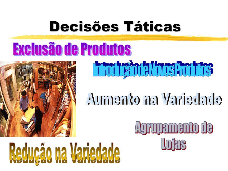 Decisões Táticas