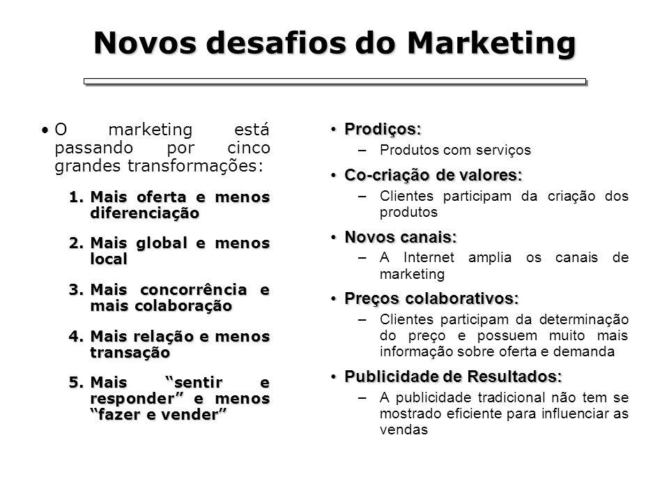 Novos desafios do Marketing O marketing está passando por cinco grandes transformações: 1.Mais oferta e menos diferenciação 2.Mais global e menos loca