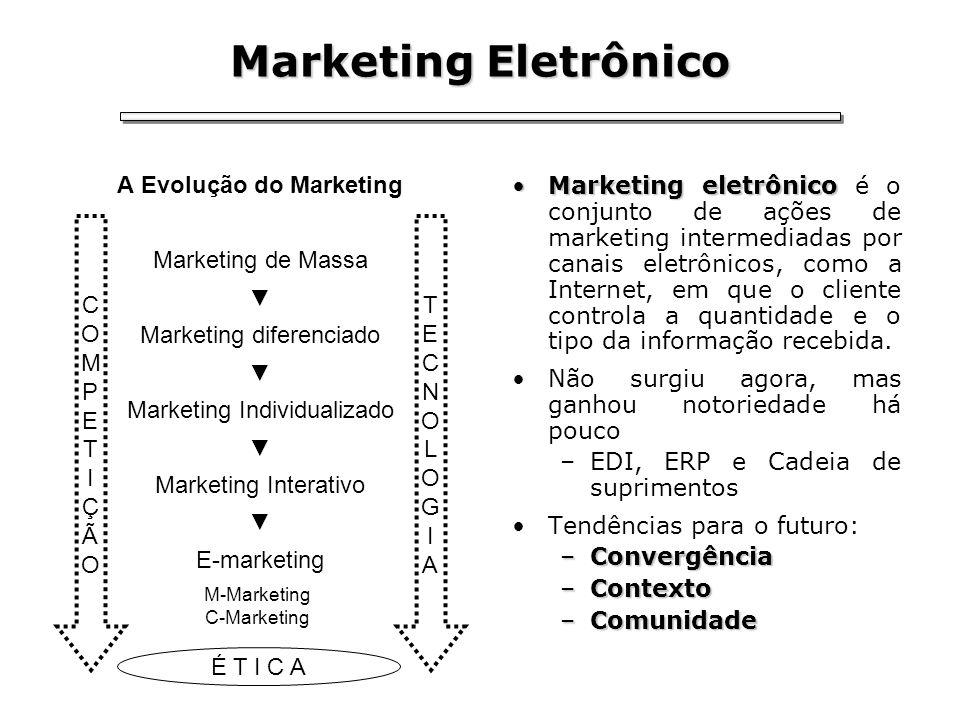 Marketing Eletrônico A Evolução do Marketing Marketing de Massa Marketing diferenciado Marketing Individualizado Marketing Interativo E-marketing Mark