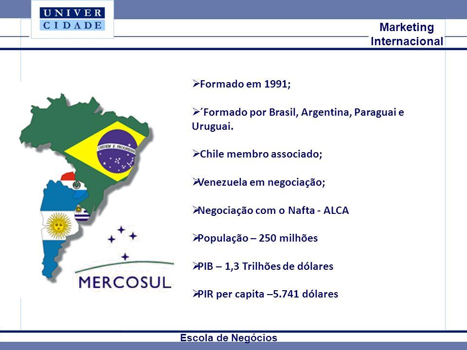 Mkt Internacional Marketing Internacional Escola de Negócios Formado em 1991; ´Formado por Brasil, Argentina, Paraguai e Uruguai. Chile membro associa