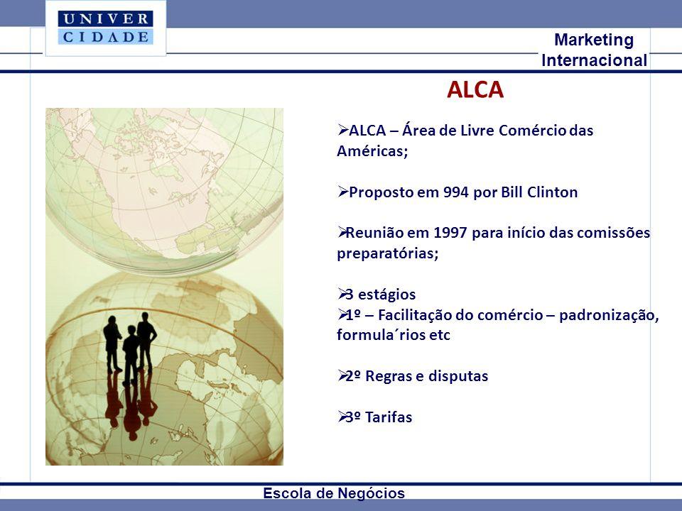 Mkt Internacional Marketing Internacional Escola de Negócios ALCA ALCA – Área de Livre Comércio das Américas; Proposto em 994 por Bill Clinton Reunião