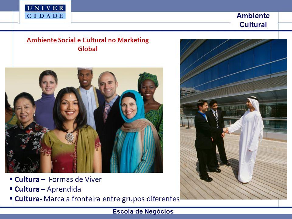 Mkt Internacional Escola de Negócios Ambiente Social e Cultural no Marketing Global Cultura – Formas de Viver Cultura – Aprendida Cultura- Marca a fronteira entre grupos diferentes Ambiente Cultural