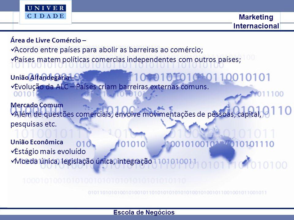 Mkt Internacional Marketing Internacional Escola de Negócios Área de Livre Comércio – Acordo entre países para abolir as barreiras ao comércio; Países