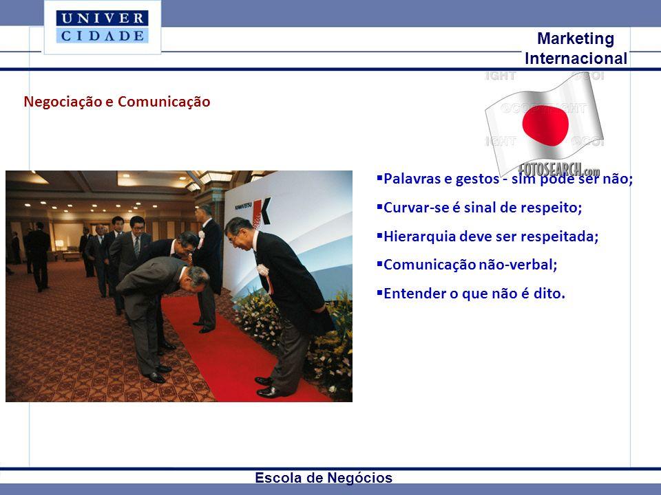 Mkt Internacional Marketing Internacional Escola de Negócios Negociação e Comunicação Palavras e gestos - sim pode ser não; Curvar-se é sinal de respe