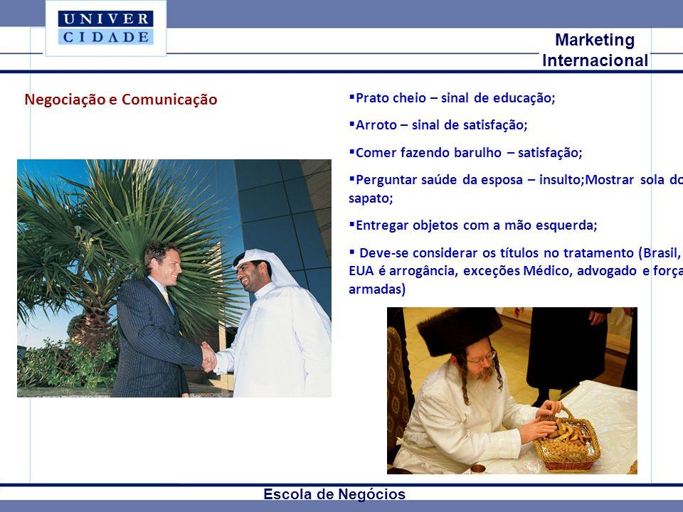 Mkt Internacional Marketing Internacional Escola de Negócios Negociação e Comunicação Prato cheio – sinal de educação; Arroto – sinal de satisfação; C