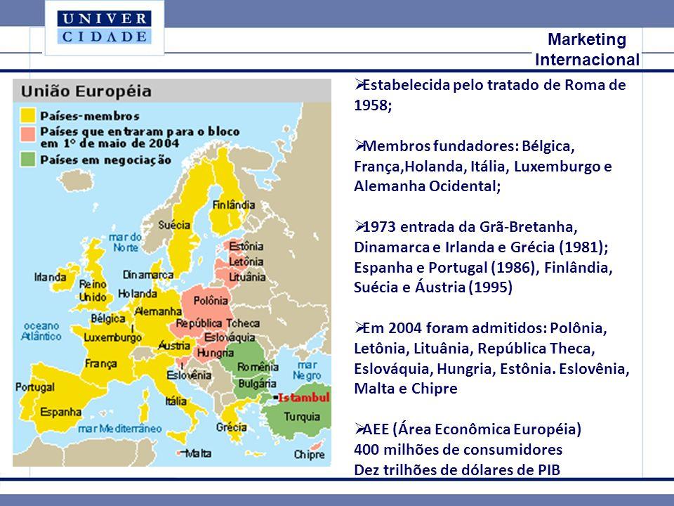 Mkt Internacional Marketing Internacional Estabelecida pelo tratado de Roma de 1958; Membros fundadores: Bélgica, França,Holanda, Itália, Luxemburgo e Alemanha Ocidental; 1973 entrada da Grã-Bretanha, Dinamarca e Irlanda e Grécia (1981); Espanha e Portugal (1986), Finlândia, Suécia e Áustria (1995) Em 2004 foram admitidos: Polônia, Letônia, Lituânia, República Theca, Eslováquia, Hungria, Estônia.