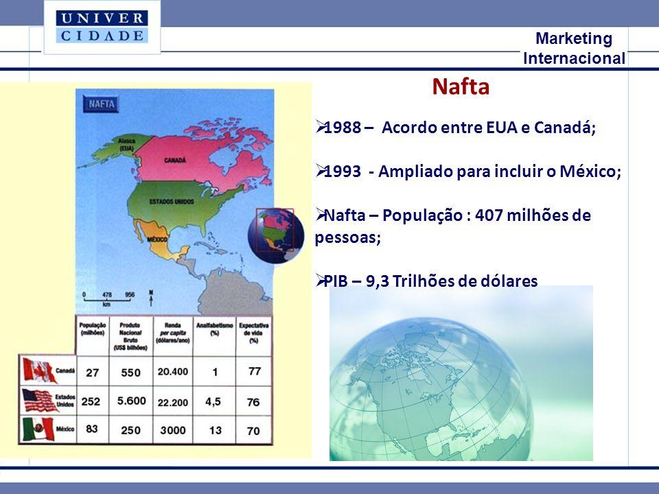 Mkt Internacional Marketing Internacional 1988 – Acordo entre EUA e Canadá; 1993 - Ampliado para incluir o México; Nafta – População : 407 milhões de pessoas; PIB – 9,3 Trilhões de dólares Nafta