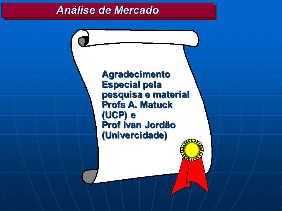 Análise de Mercado Agradecimento Especial pela pesquisa e material Profs A. Matuck (UCP) e Prof Ivan Jordão (Univercidade)