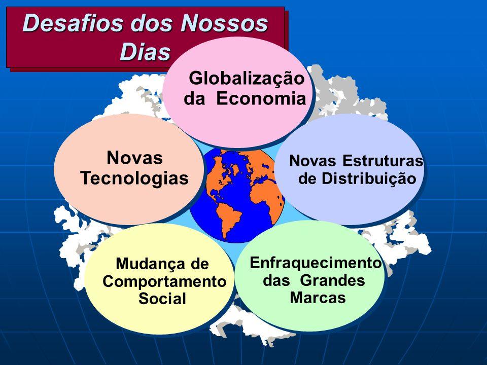 Desafios dos Nossos Dias Globalização da Economia Novas Tecnologias Novas Estruturas de Distribuição Enfraquecimento das Grandes Marcas Mudança de Com