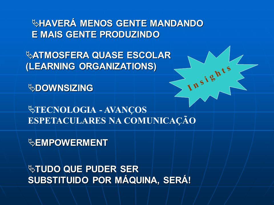PALAVRAS-CHAVE: - Tecnologia - Globalização - Serviços - Conhecimento FORMAÇÃO BÁSICA: + Matemática + Computação + Línguas Estrangeiras + Comunicação Empresarial FUGIR: TRABALHO MENTALMENTE MECANIZADO FUGIR: TRABALHO MENTALMENTE MECANIZADO APROXIMAR-SE: - Inteligência - Criatividade - Capacidade de Interagir com pessoas Desafios do Administrador do 3º.