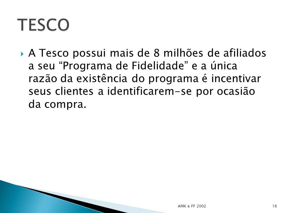 A Tesco possui mais de 8 milhões de afiliados a seu Programa de Fidelidade e a única razão da existência do programa é incentivar seus clientes a iden