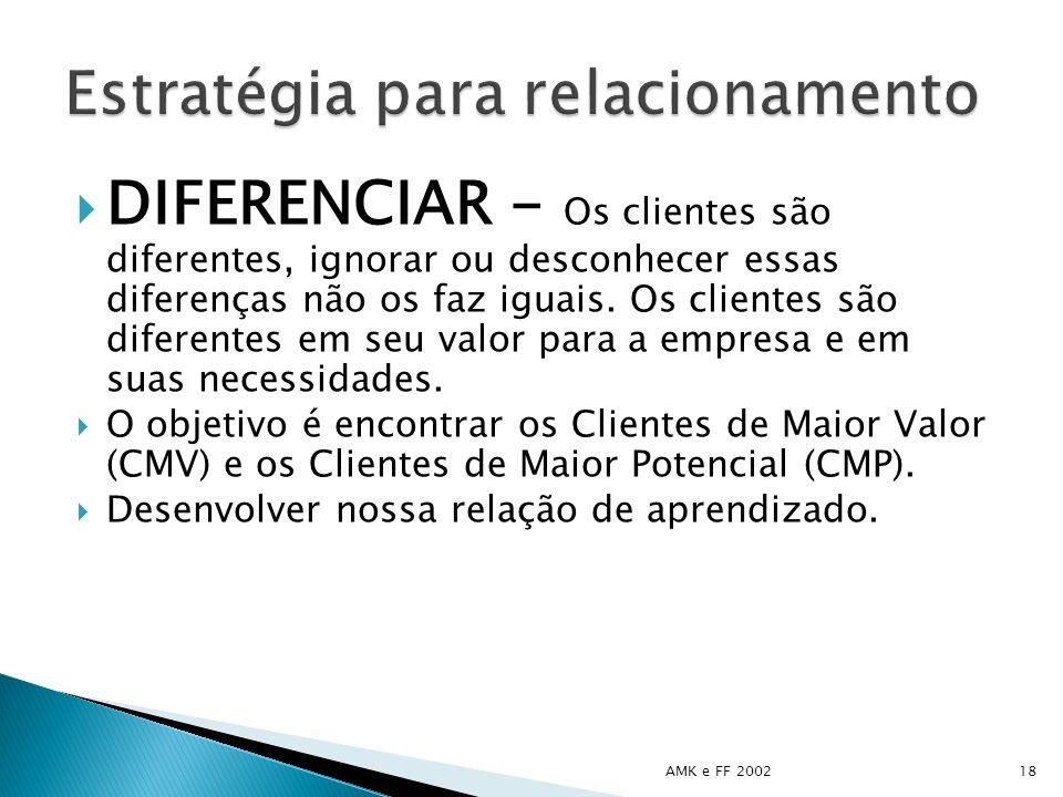 DIFERENCIAR - Os clientes são diferentes, ignorar ou desconhecer essas diferenças não os faz iguais. Os clientes são diferentes em seu valor para a em