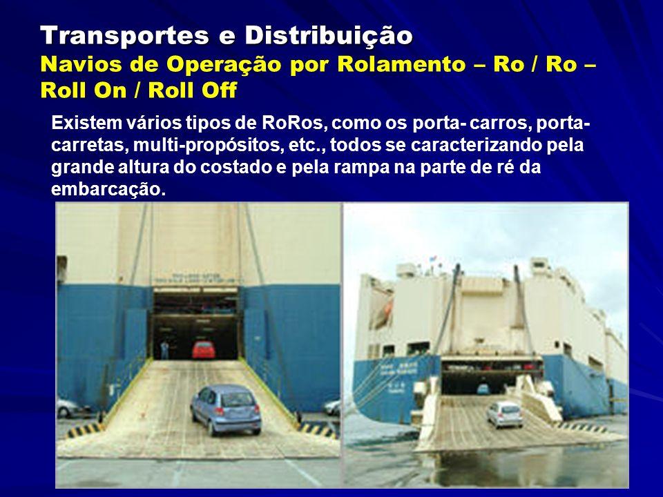 Transportes e Distribuição Transportes e Distribuição Navios de Operação por Rolamento – Ro / Ro – Roll On / Roll Off Existem vários tipos de RoRos, como os porta- carros, porta- carretas, multi-propósitos, etc., todos se caracterizando pela grande altura do costado e pela rampa na parte de ré da embarcação.