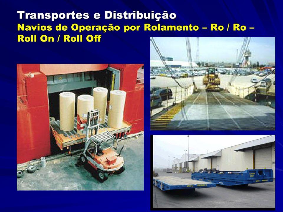 Transportes e Distribuição Transportes e Distribuição Navios de Operação por Rolamento – Ro / Ro – Roll On / Roll Off