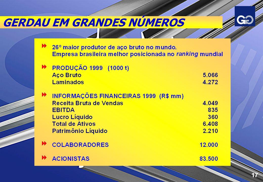 GERDAU EM GRANDES NÚMEROS 17