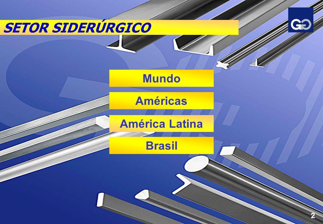 SETOR SIDERÚRGICO Mundo América Latina Américas Brasil 2