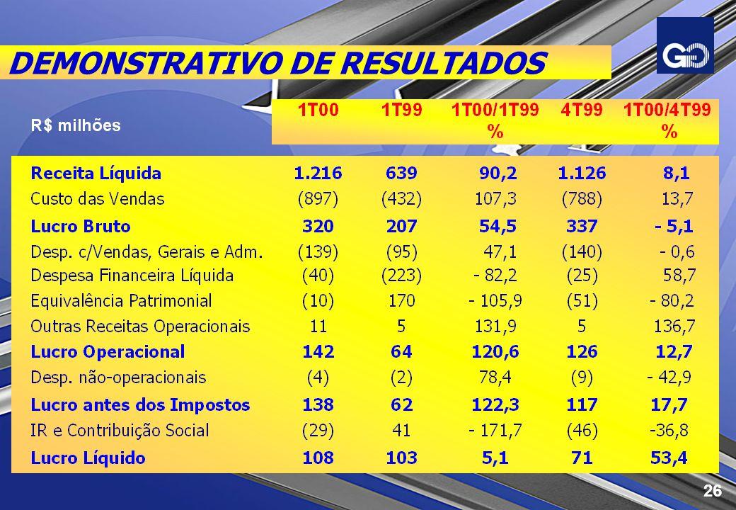DEMONSTRATIVO DE RESULTADOS 26