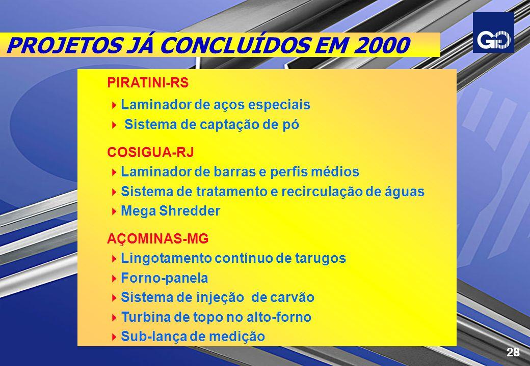 PROJETOS JÁ CONCLUÍDOS EM 2000 PIRATINI-RS Laminador de aços especiais Sistema de captação de pó COSIGUA-RJ Laminador de barras e perfis médios Sistem