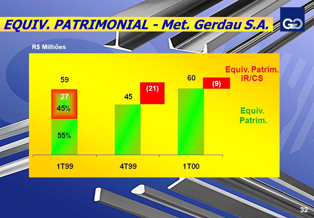 EQUIV. PATRIMONIAL - Met. Gerdau S.A. 32 R$ Milhões Equiv. Patrim. Equiv. Patrim. IR/CS (9) (21)