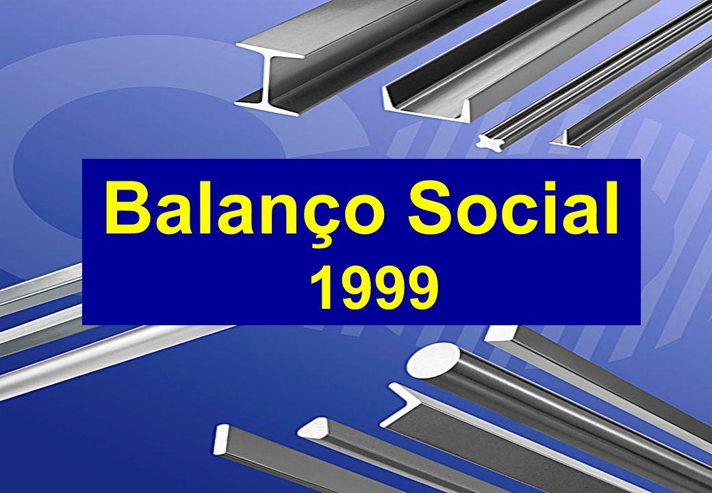 Balanço Social 1999