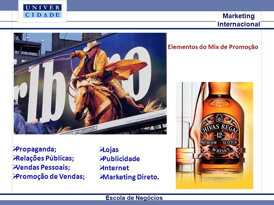 Mkt Internacional Marketing Internacional Escola de Negócios Lojas Publicidade Internet Marketing Direto. Elementos do Mix de Promoção Propaganda; Rel