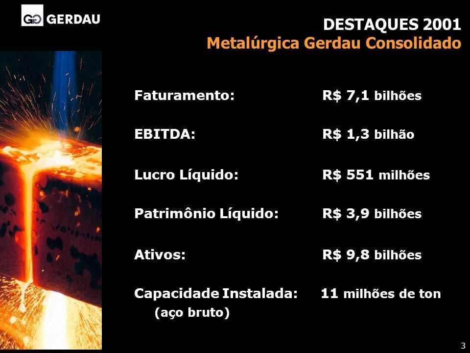 DESTAQUES 2001 Metalúrgica Gerdau Consolidado Faturamento:R$ 7,1 bilhões EBITDA:R$ 1,3 bilhão Lucro Líquido:R$ 551 milhões Patrimônio Líquido:R$ 3,9 b