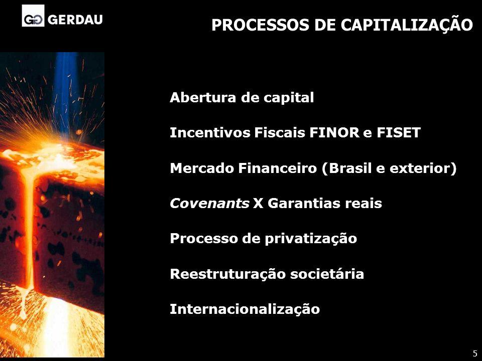 PROCESSOS DE CAPITALIZAÇÃO Abertura de capital Incentivos Fiscais FINOR e FISET Mercado Financeiro (Brasil e exterior) Covenants X Garantias reais Pro